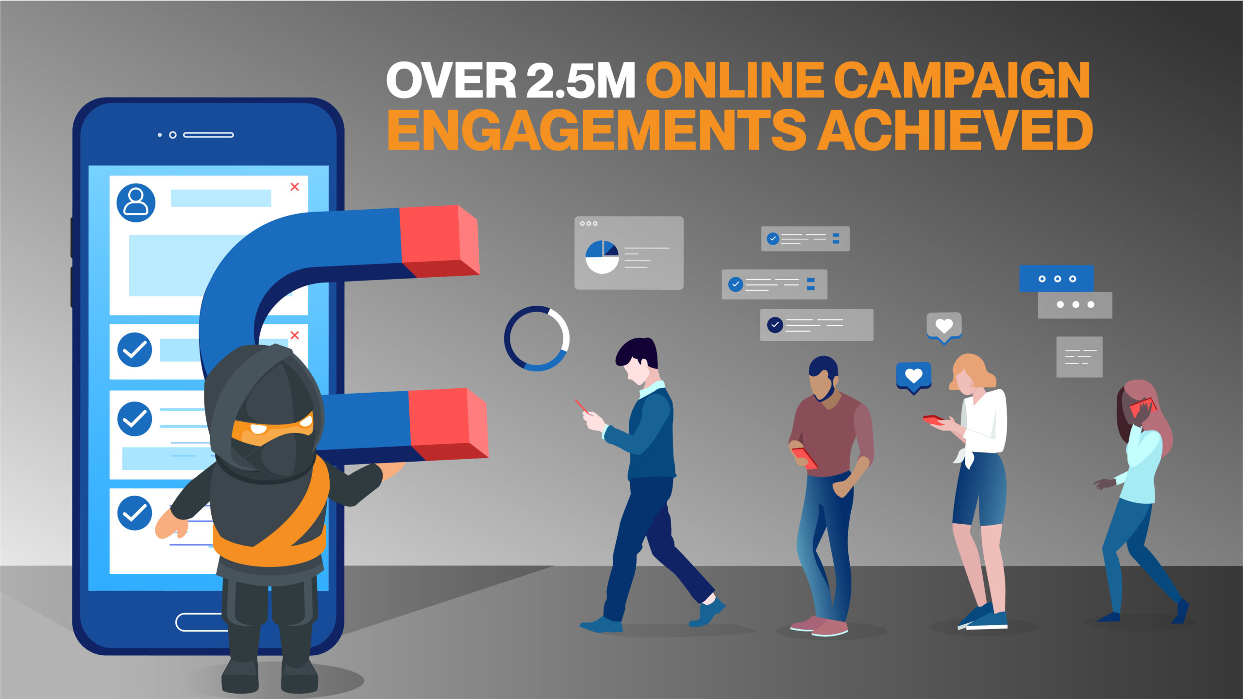 Digital Kungfu achieves 2.5 million online campaign engagements for technology clients