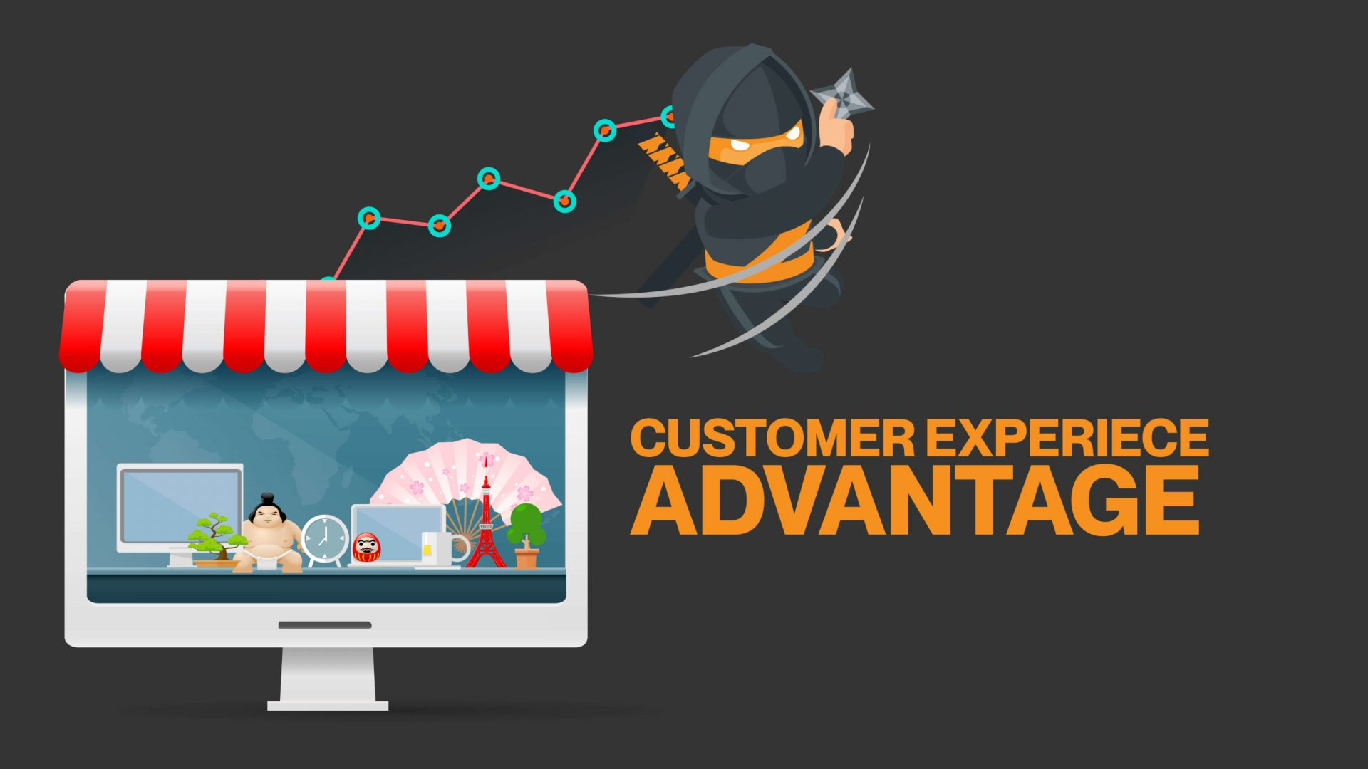 Digital Kungfu - Turn customer experience into a competitive advantage