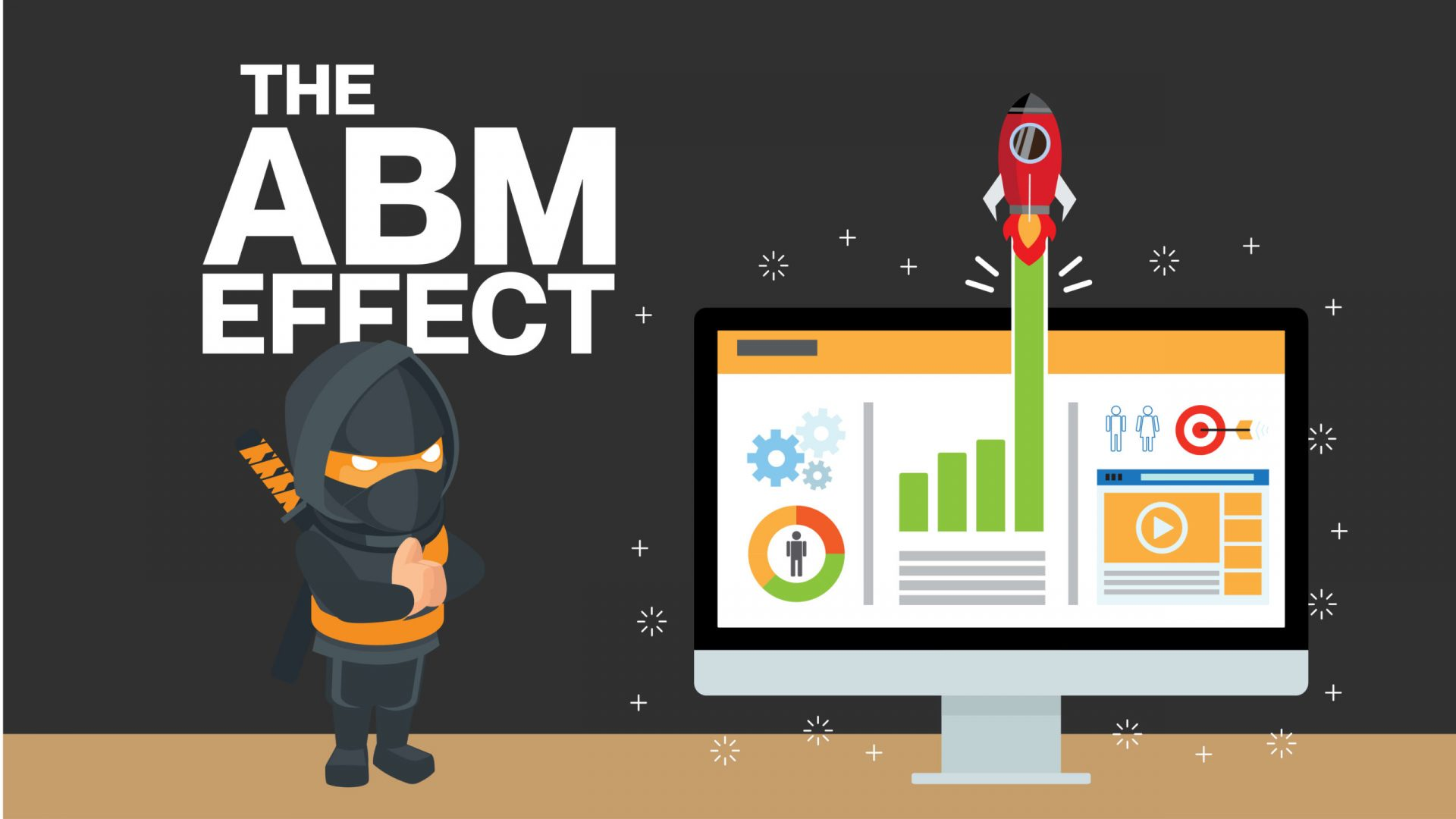 Digital Kungfu - 4 Reasons why ABM is a market differentiator